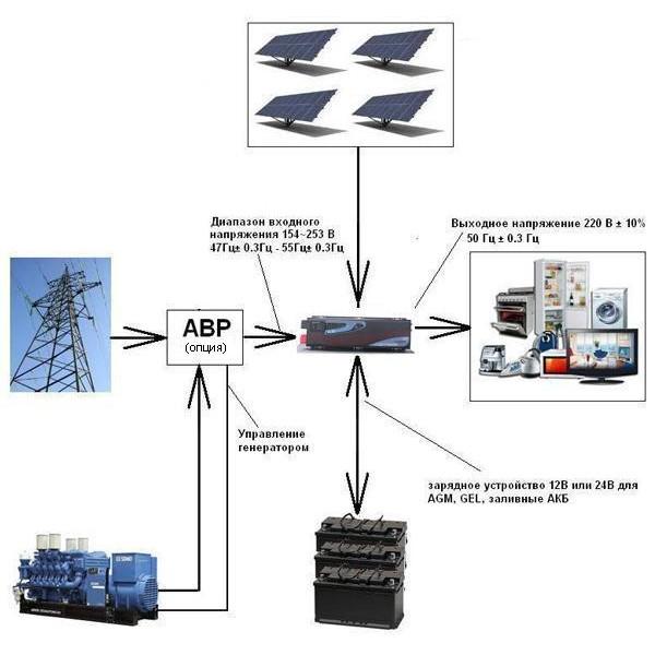 APSV2000-600x600